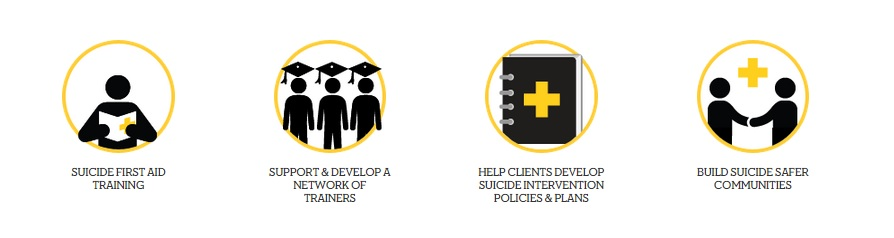 Suicide-Prevention-Training-what we do content